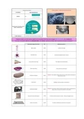 liste de naissance detail