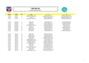 Fichier PDF programmeas