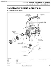 Fichier PDF systeme d admission d air outlander renegade