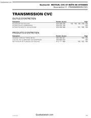 transmission cvc outlander renegade