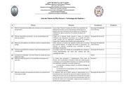 Fichier PDF liste des themes de pfe