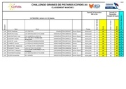 Fichier PDF manche 1 juniors u23 dames