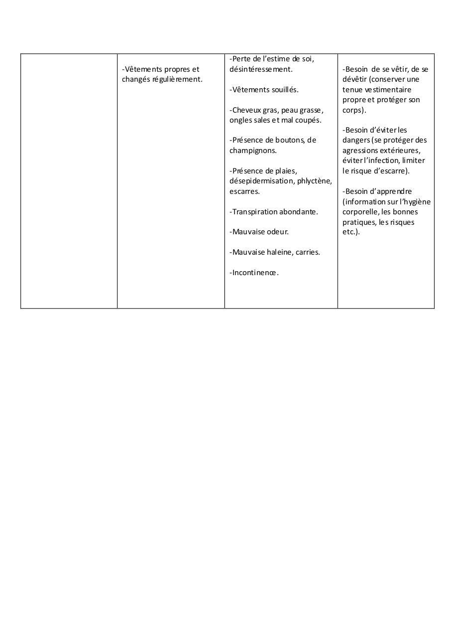 Les 14 Besoins Fondamentaux Selon Virginia Henderson Par Mickael Fichier Pdf