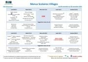 Fichier PDF menus scolaires semaines 46 a 51