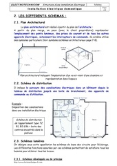 lesdifferentsschemaselectricitebatiment_2.pdf - page 2/8