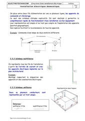 lesdifferentsschemaselectricitebatiment_2.pdf - page 3/8