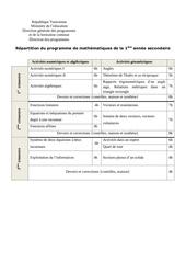 Fichier PDF 1ere as 1