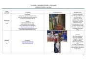 artisans reconstitution costume femme 1