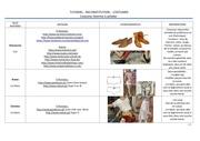 artisans reconstitution costume homme 1