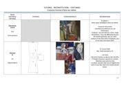 tutoriel reconstitution costume femme 1