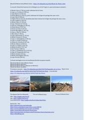 Fichier PDF massif du monte cintu