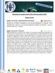 Fichier PDF resultats matches hbcv 28 29 novembre 2015 1
