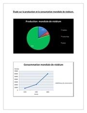 tude sur la production de nobium