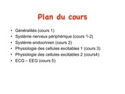 Cours_1_Physio_Licence_1_2013.pdf - page 2/74