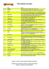 Fichier PDF maledictions de tzeentch