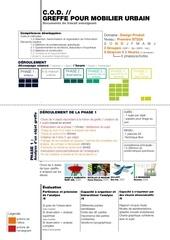 01 document travail enseignant