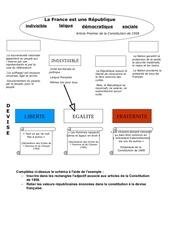 Fichier PDF valeurs et principes de la republique