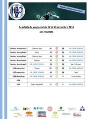 Fichier PDF resultats matches hbcv 12 13 decembre 2015