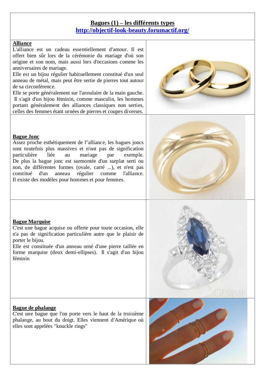 Bagues (1) les différents types par Lili - Fichier PDF fda7da0d6b9