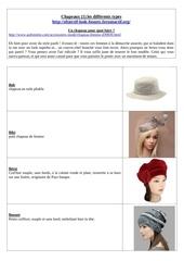 chapeaux 1 les differents types