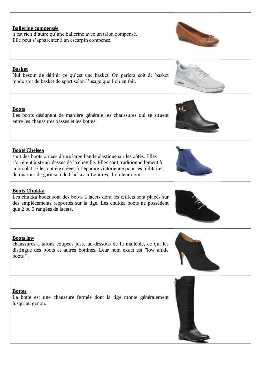 40b7db60e2305 CHAUSSURES (1) les différents types par Lili - Fichier PDF