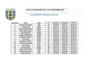 classement general moto rallye el mawahib 2