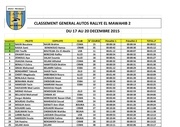 classement general rallye el mawahib 2 autos