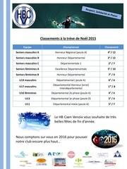 Fichier PDF classements a la treve de noel 2015