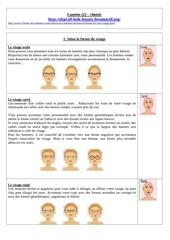 lunettes 2 choisir
