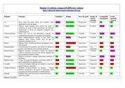 regime 1 tableau recapitulatif differents regimes