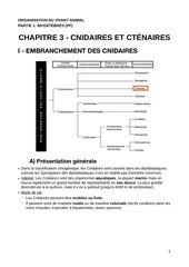 ova c4 cnidaires et ctenaires pdf c