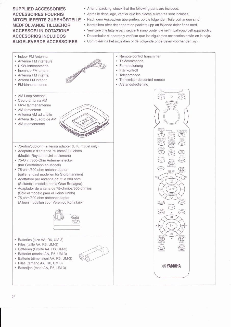 Yamaha RX V595 RDS Notice en Francais ! - Fichier PDF