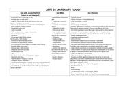 liste de maternite fanny