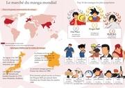 marche et top manga marie delaune l1 infographie