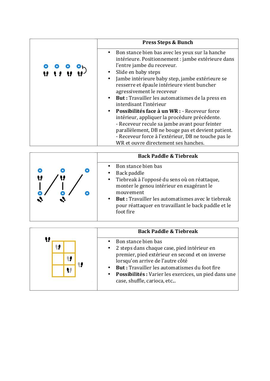 Aperçu du document DRILLS DBS.pdf - page 2/2