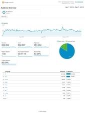 Fichier PDF blogosquare com stats forum blogosquare annee 2015 pdf