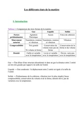 chimie cm matiere