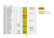 Fichier PDF plants motte et semis realises annee 2015
