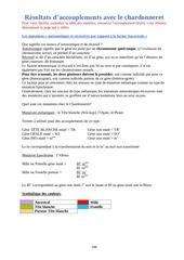 Fichier PDF chardonneret