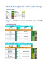 Fichier PDF verdier d europe