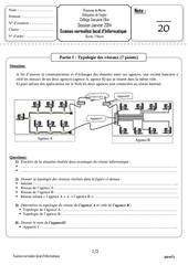 Fichier PDF examen 2014