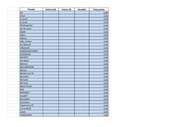 classement general beta xlsx classement general