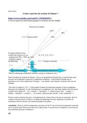 Fichier PDF contre expertise