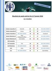 resultats matches hbcv 16 17 janvier 2016