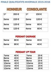 Fichier PDF honneur consolante 2016 final hiver petanque marchiennoise copie12 pdf