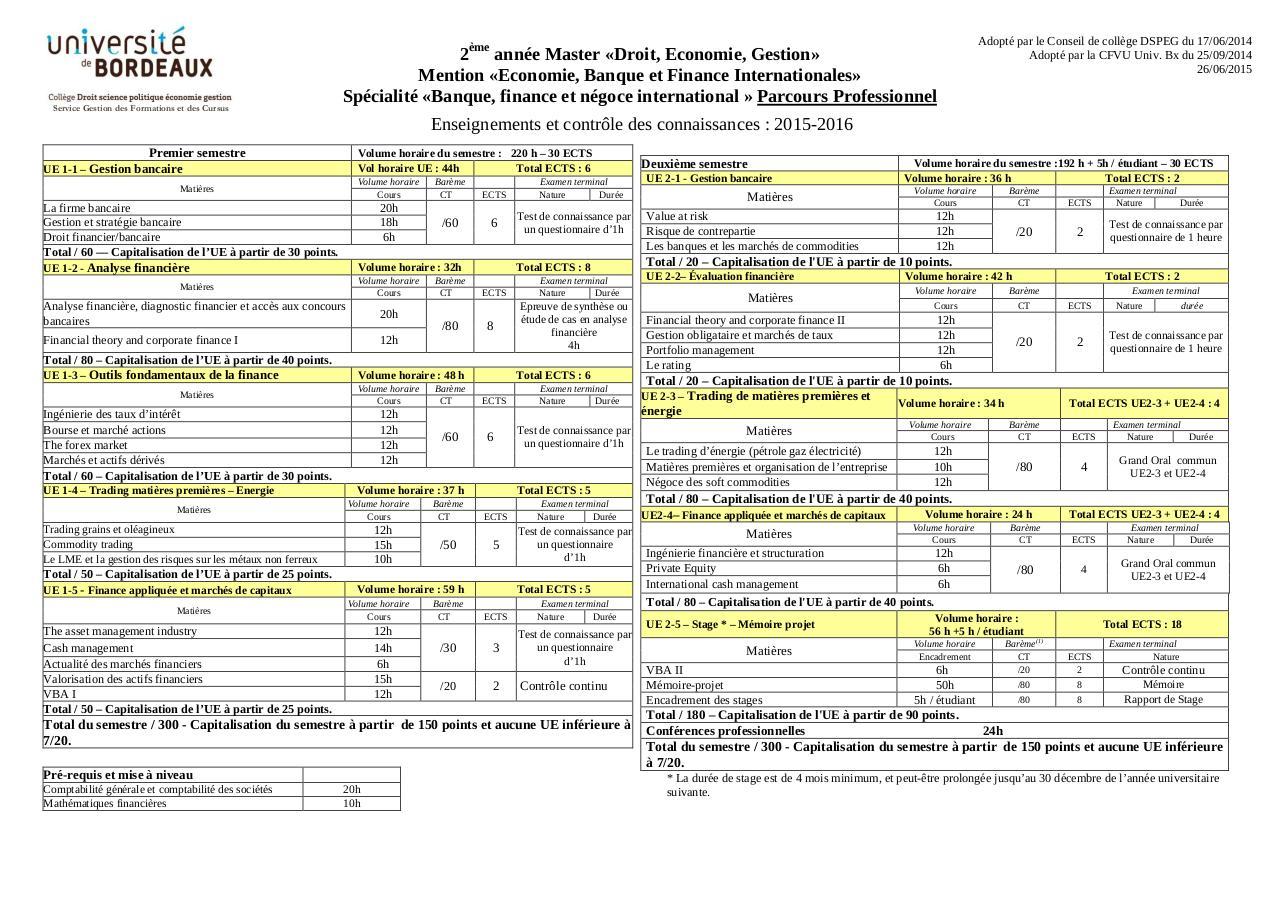 M2 Economie banque finance internationales R+P Banque finance et ...