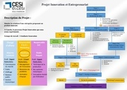 fiche synthese innovation et entreprenariat v01