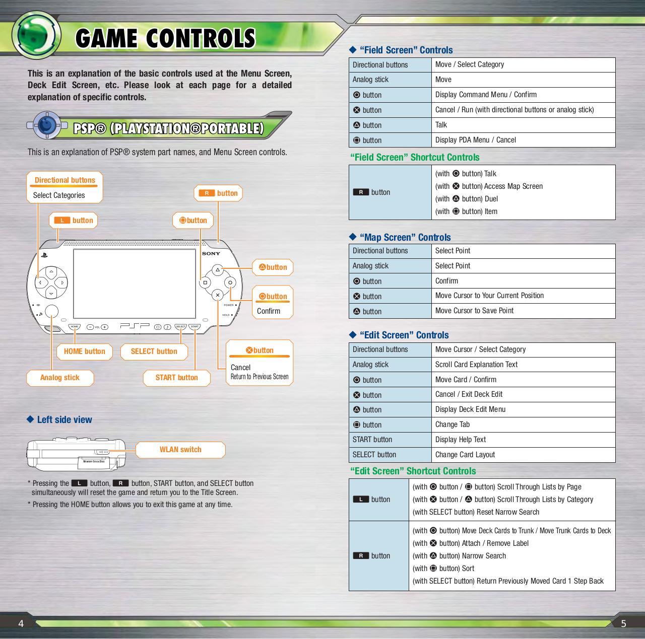 playstation portable manuals