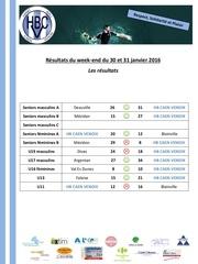resultats matches hbcv 30 31 janvier 2016
