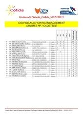30 01 2016 encadrement course aux points minimes hf cadettes